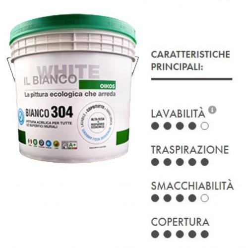 Bianco 304 Oikos